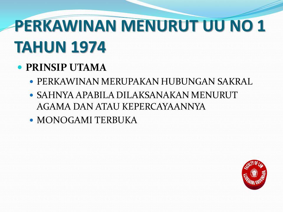 PERKAWINAN MENURUT UU NO 1 TAHUN 1974
