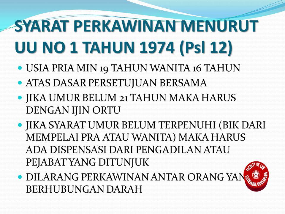 SYARAT PERKAWINAN MENURUT UU NO 1 TAHUN 1974 (Psl 12)