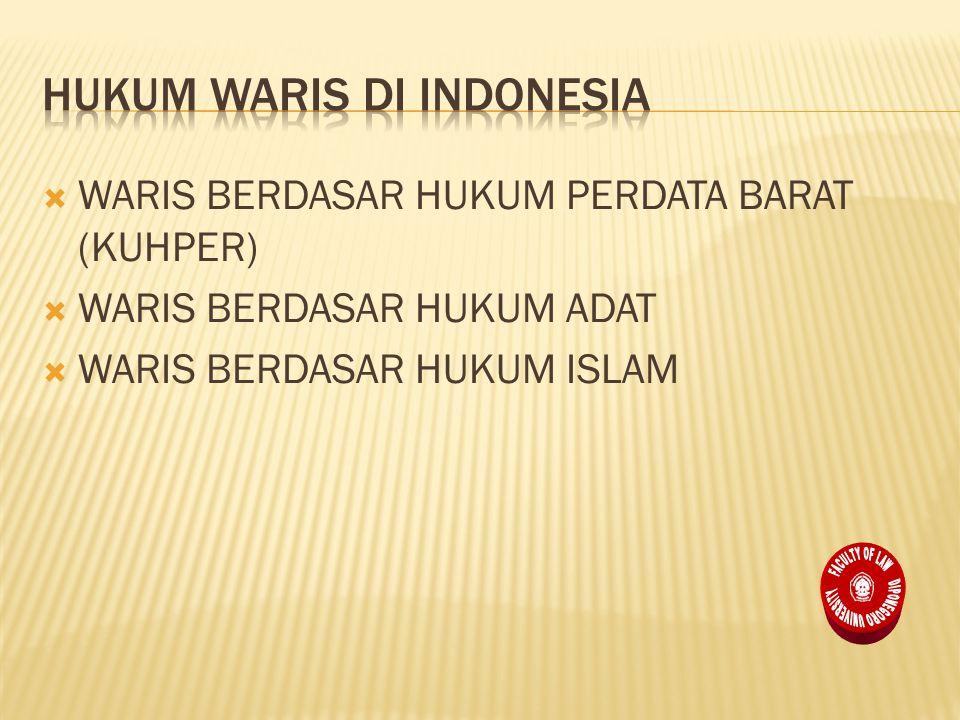 Hukum waris di Indonesia