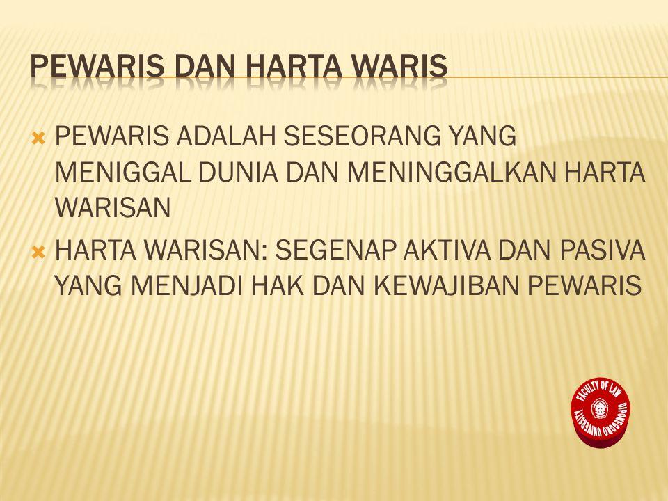PEWARIS DAN HARTA WARIS