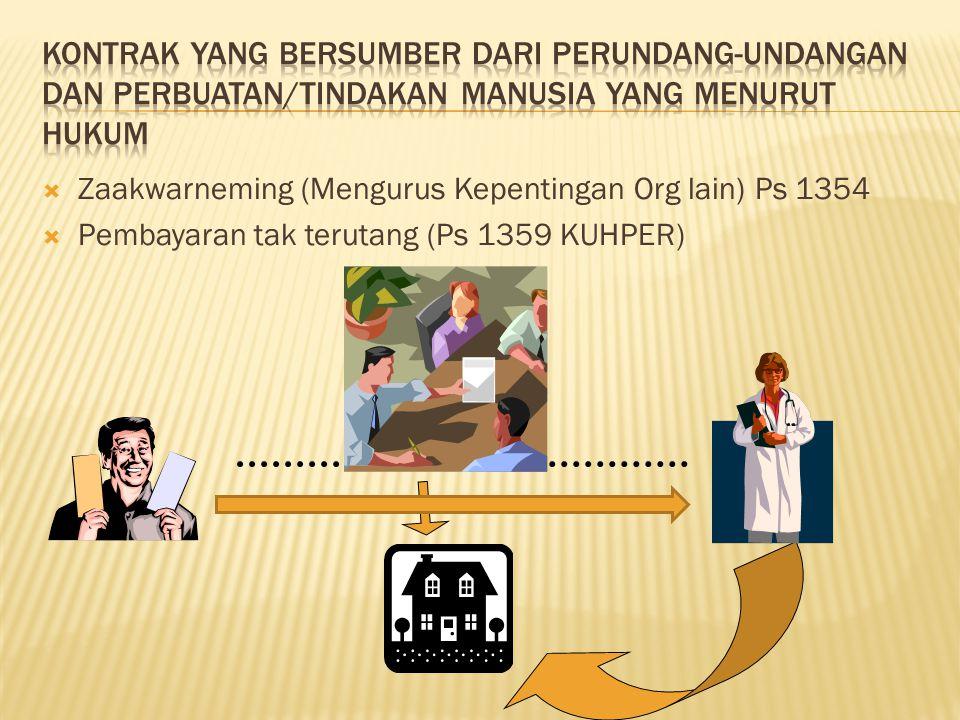 Kontrak yang bersumber dari perundang-undangan dan perbuatan/tindakan manusia yang menurut hukum