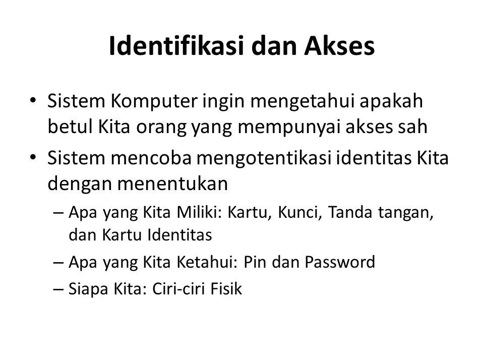 Identifikasi dan Akses