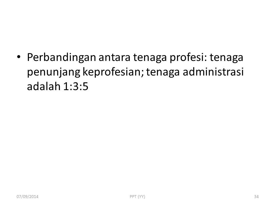 Perbandingan antara tenaga profesi: tenaga penunjang keprofesian; tenaga administrasi adalah 1:3:5