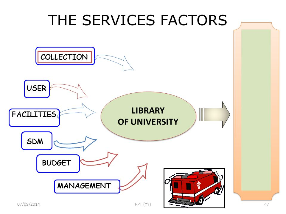 THE SERVICES FACTORS LIBRARY OF UNIVERSITY COLLECTION USER FACILITIES