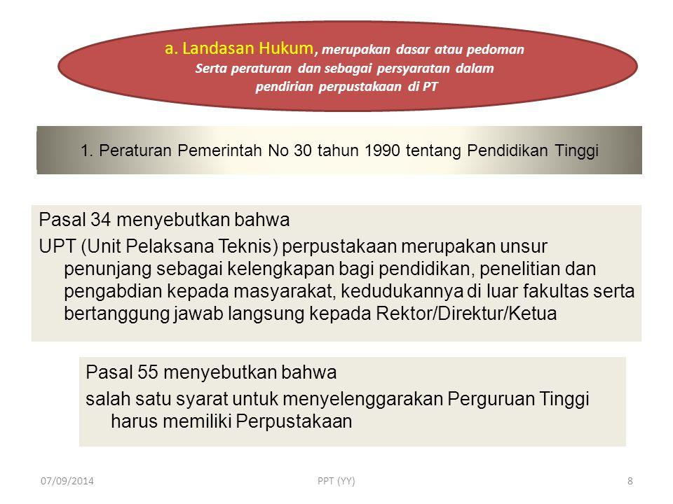 1. Peraturan Pemerintah No 30 tahun 1990 tentang Pendidikan Tinggi
