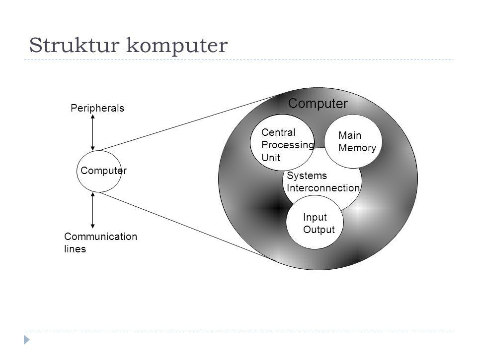 Struktur komputer Computer Peripherals Central Main Processing Memory