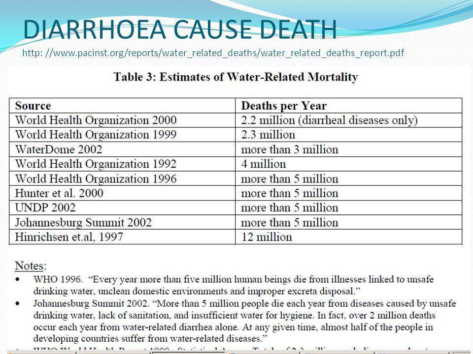 DIARRHOEA CAUSE DEATH http: //www. pacinst