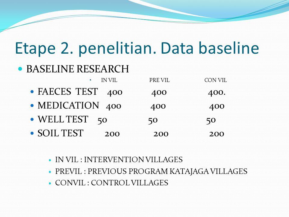 Etape 2. penelitian. Data baseline
