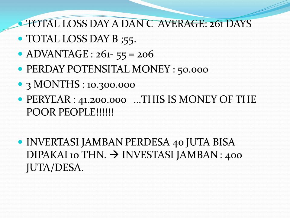 TOTAL LOSS DAY A DAN C AVERAGE: 261 DAYS
