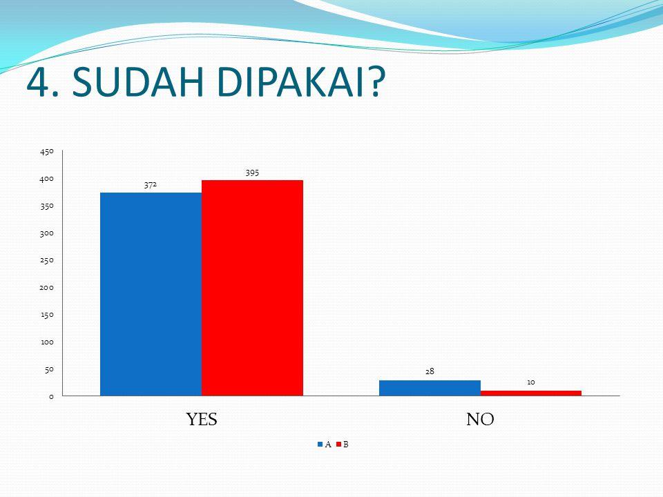 4. SUDAH DIPAKAI