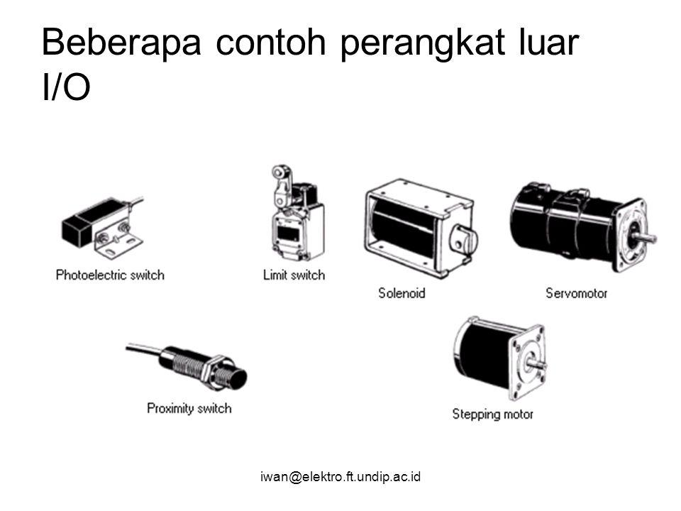 Beberapa contoh perangkat luar I/O