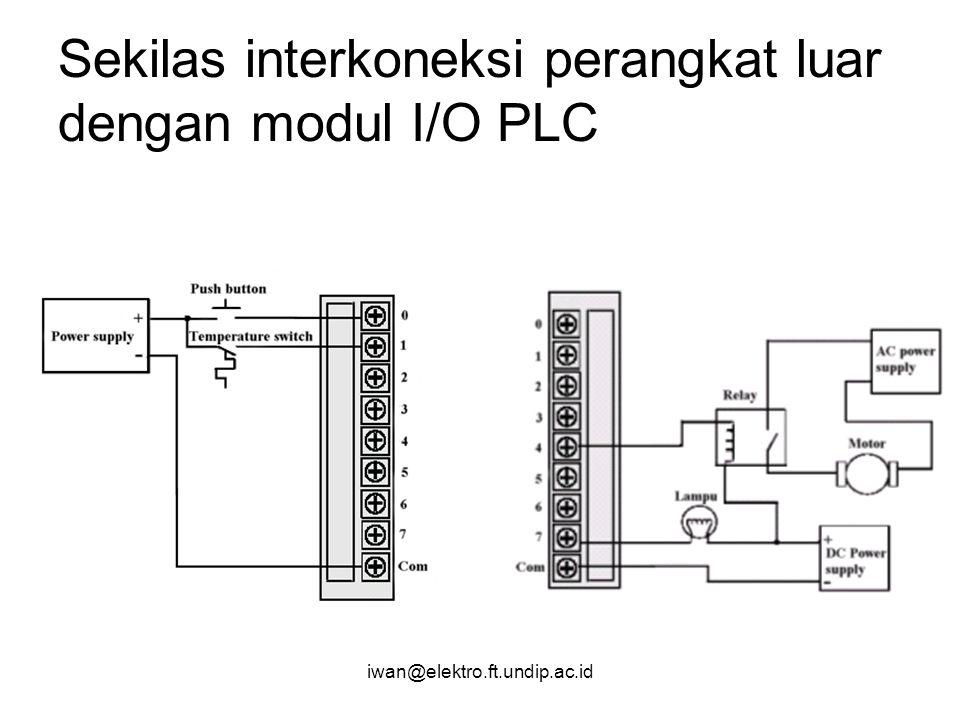 Sekilas interkoneksi perangkat luar dengan modul I/O PLC
