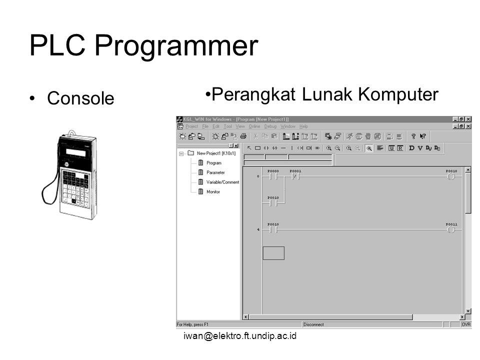 PLC Programmer Perangkat Lunak Komputer Console