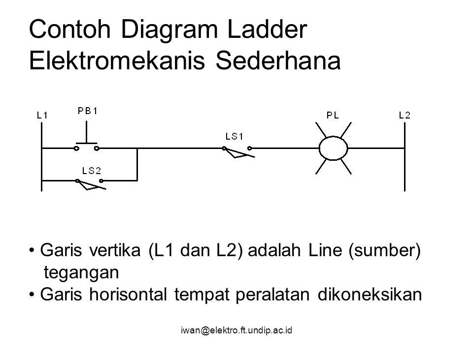 Contoh Diagram Ladder Elektromekanis Sederhana