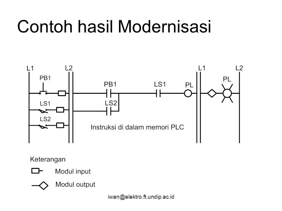 Contoh hasil Modernisasi