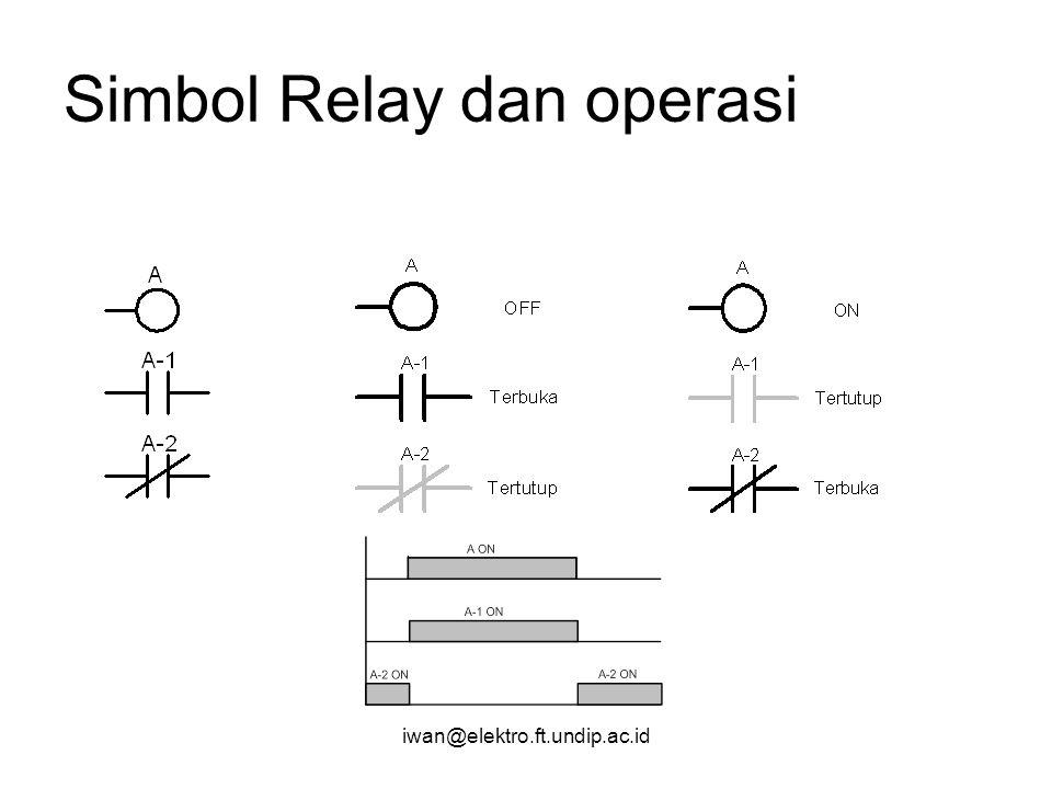 Simbol Relay dan operasi