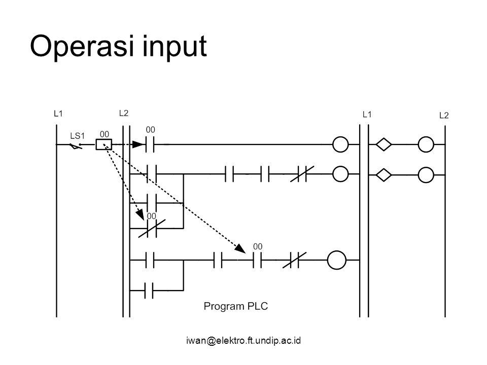 Operasi input iwan@elektro.ft.undip.ac.id
