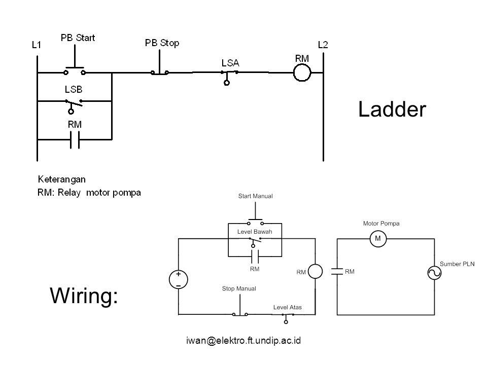 Ladder Wiring: iwan@elektro.ft.undip.ac.id