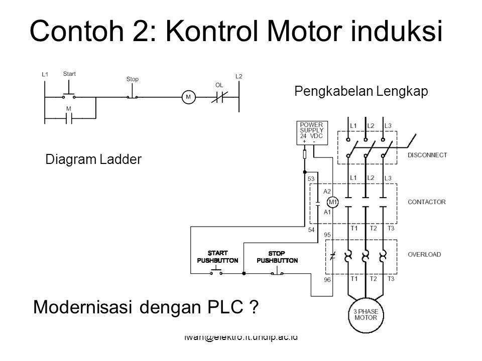 Contoh 2: Kontrol Motor induksi