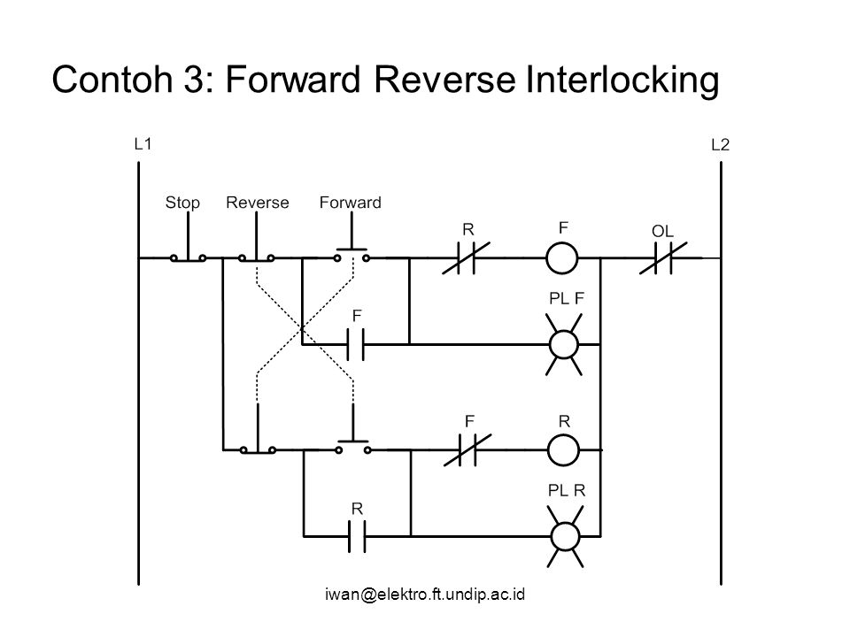 Contoh 3: Forward Reverse Interlocking