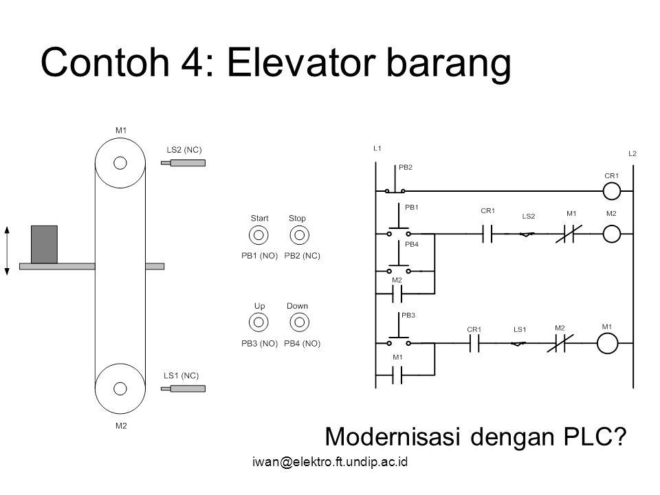 Contoh 4: Elevator barang