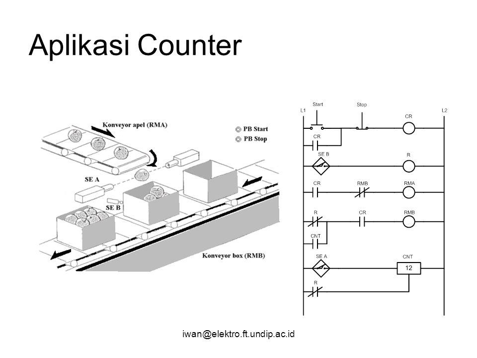 Aplikasi Counter iwan@elektro.ft.undip.ac.id