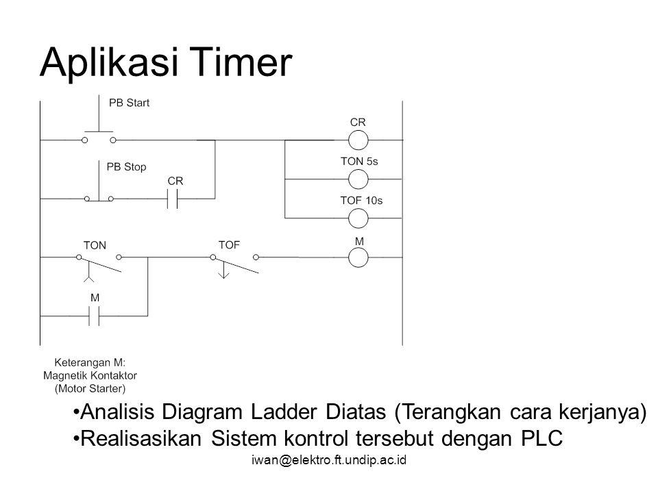 Aplikasi Timer Analisis Diagram Ladder Diatas (Terangkan cara kerjanya) Realisasikan Sistem kontrol tersebut dengan PLC.