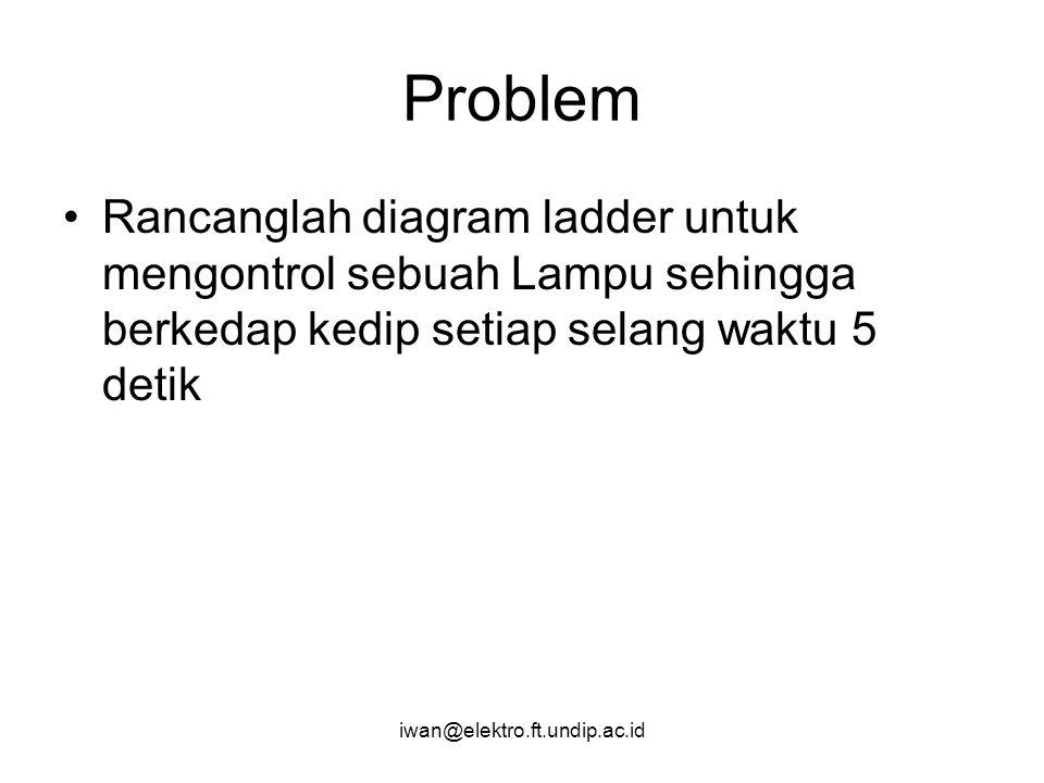 Problem Rancanglah diagram ladder untuk mengontrol sebuah Lampu sehingga berkedap kedip setiap selang waktu 5 detik.