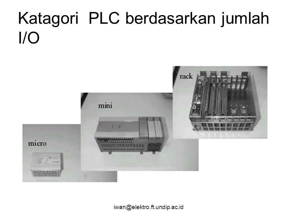 Katagori PLC berdasarkan jumlah I/O