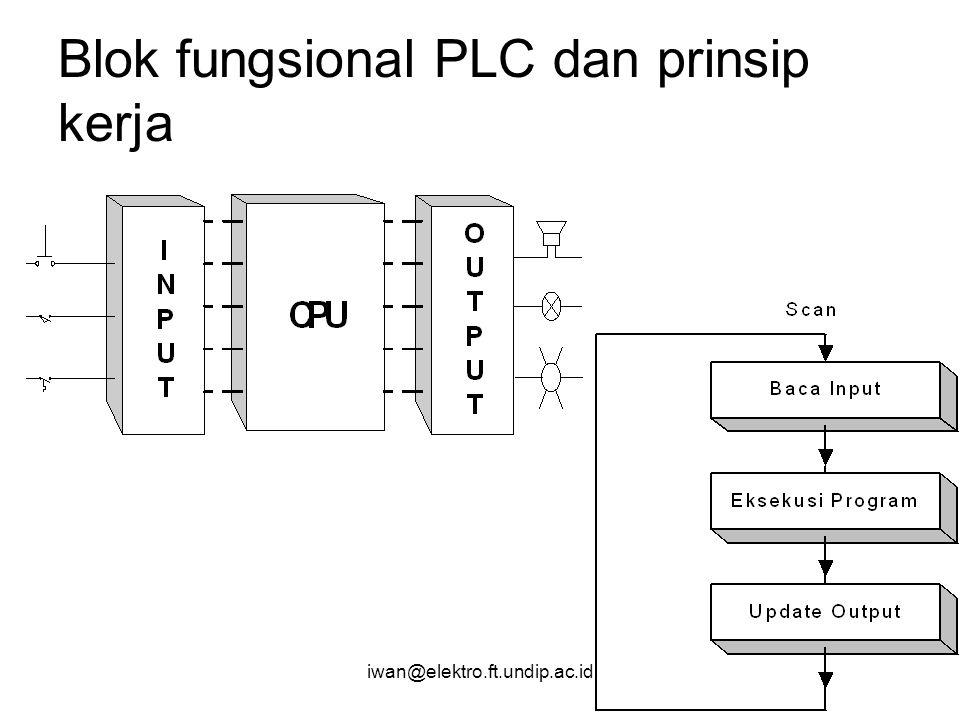 Blok fungsional PLC dan prinsip kerja