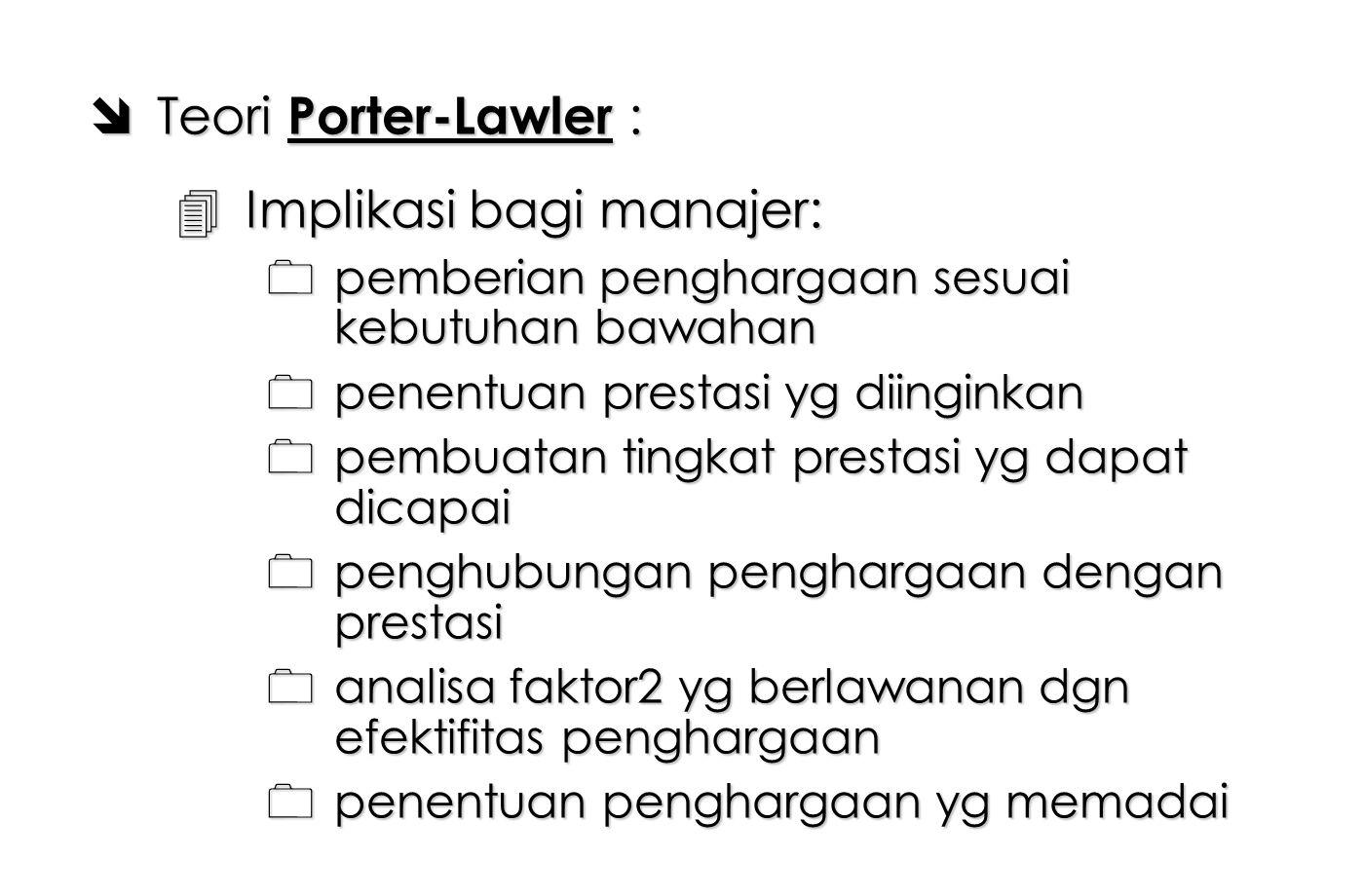 Implikasi bagi manajer: