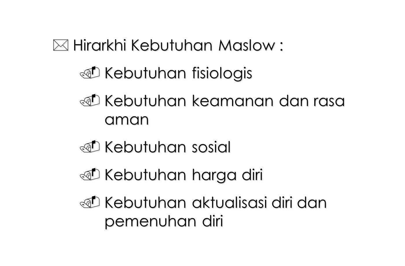 Hirarkhi Kebutuhan Maslow :