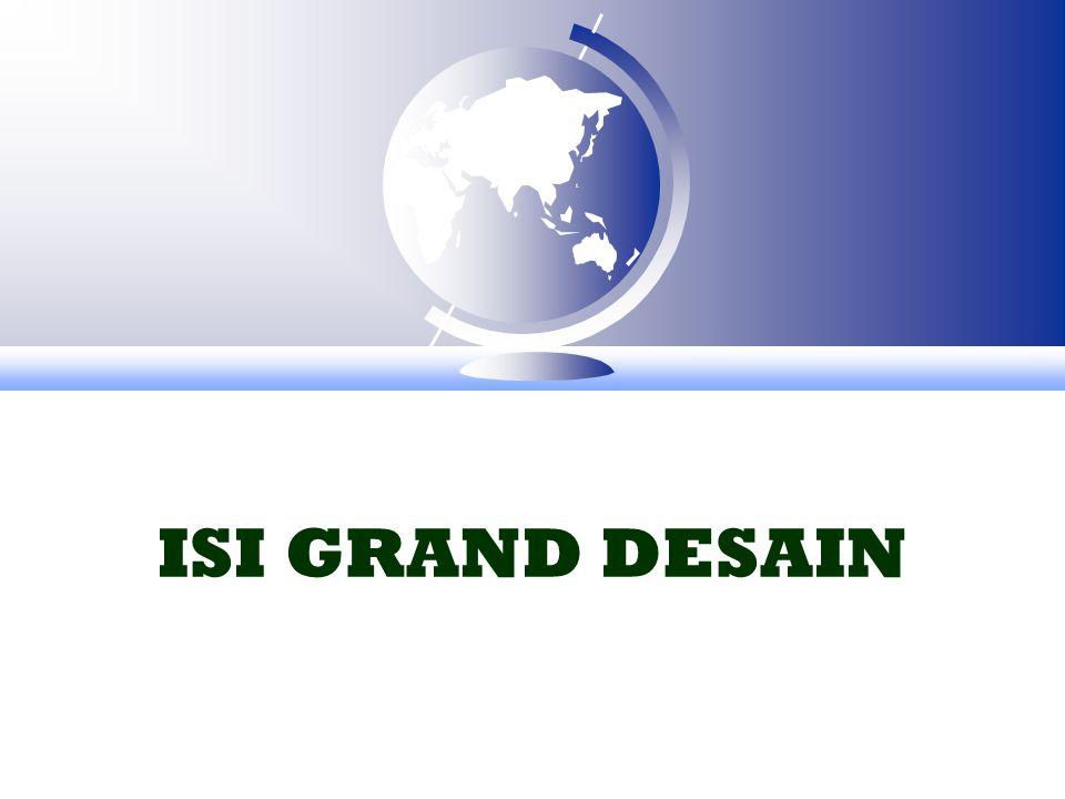 ISI GRAND DESAIN