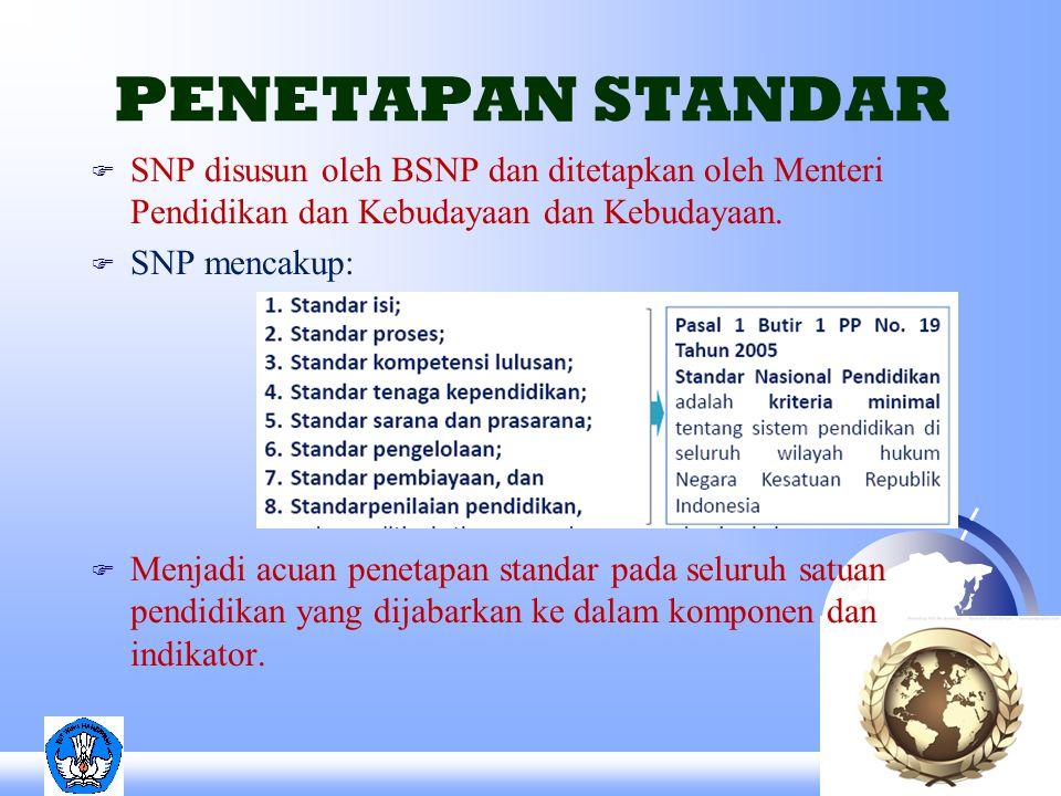 PENETAPAN STANDAR SNP disusun oleh BSNP dan ditetapkan oleh Menteri Pendidikan dan Kebudayaan dan Kebudayaan.