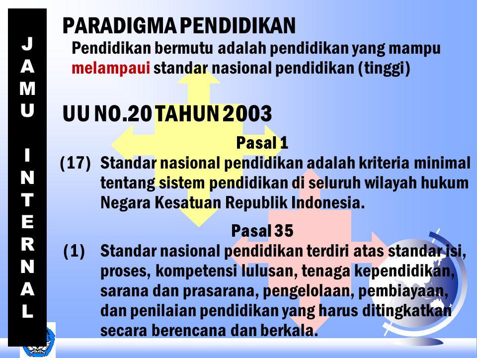 PARADIGMA PENDIDIKAN UU NO.20 TAHUN 2003 J AMU I N T E RNA L