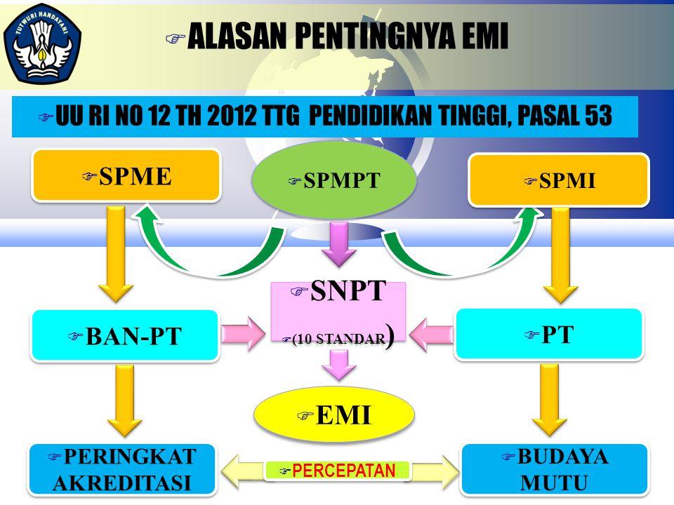 UU RI NO 12 TH 2012 TTG PENDIDIKAN TINGGI, PASAL 53