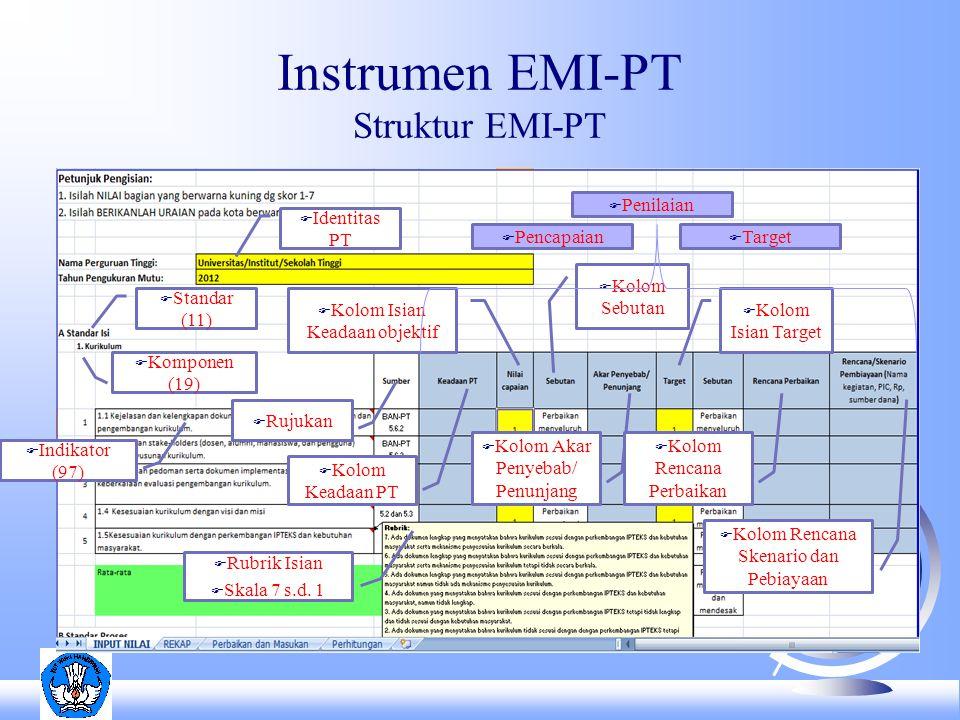 Instrumen EMI-PT Struktur EMI-PT