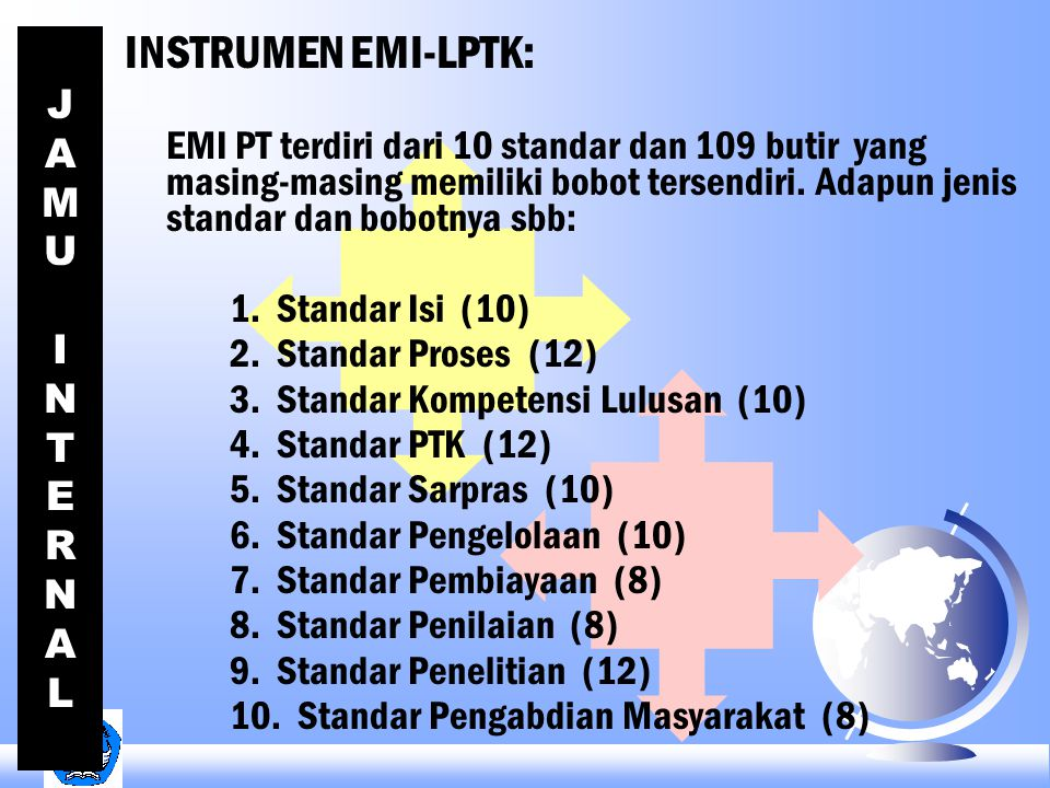 INSTRUMEN EMI-LPTK: J AMU I N T E RNA L