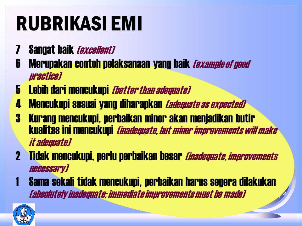RUBRIKASI EMI 7 Sangat baik (excellent)