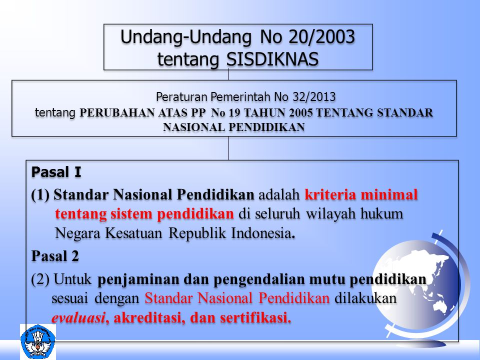 Undang-Undang No 20/2003 tentang SISDIKNAS