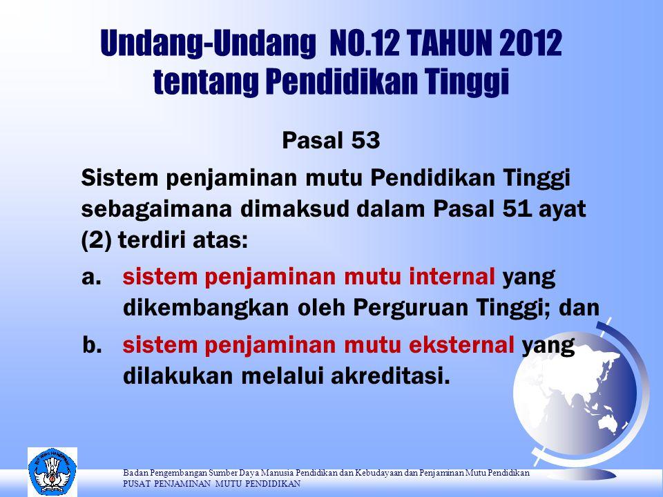 Undang-Undang NO.12 TAHUN 2012 tentang Pendidikan Tinggi