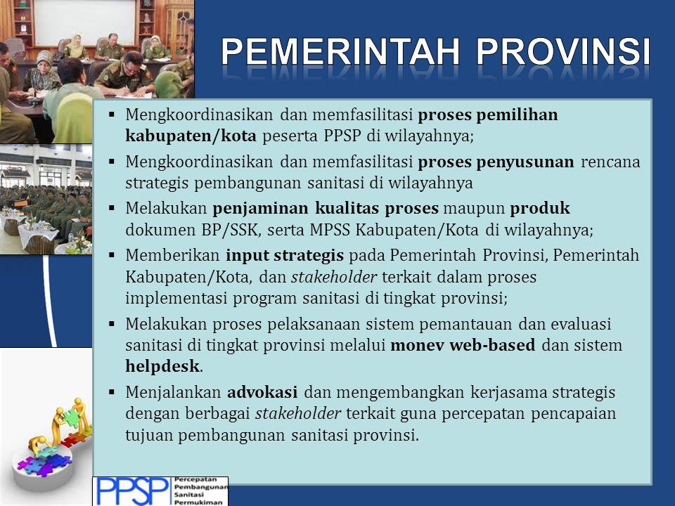 Pemerintah Provinsi Mengkoordinasikan dan memfasilitasi proses pemilihan kabupaten/kota peserta PPSP di wilayahnya;