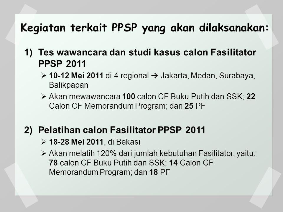 Kegiatan terkait PPSP yang akan dilaksanakan:
