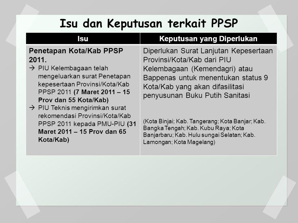 Isu dan Keputusan terkait PPSP Keputusan yang Diperlukan