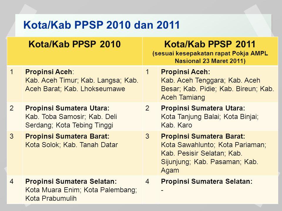 (sesuai kesepakatan rapat Pokja AMPL Nasional 23 Maret 2011)