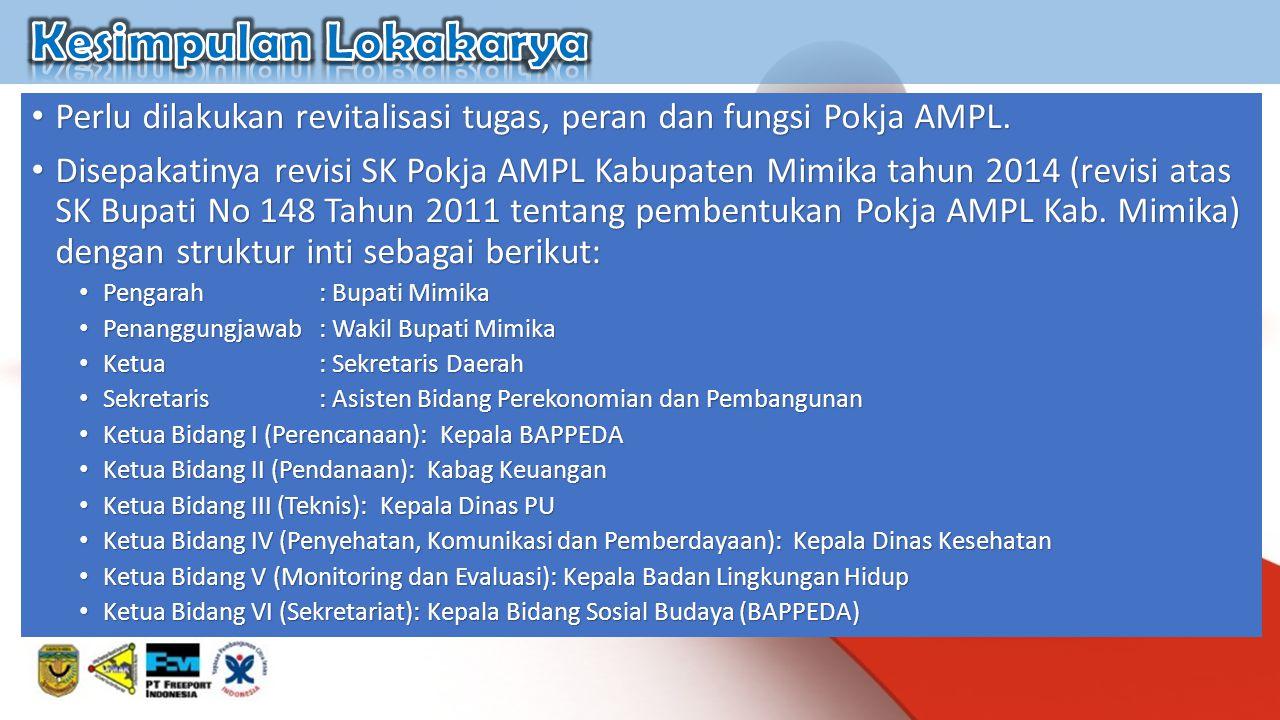 Kesimpulan Lokakarya Perlu dilakukan revitalisasi tugas, peran dan fungsi Pokja AMPL.