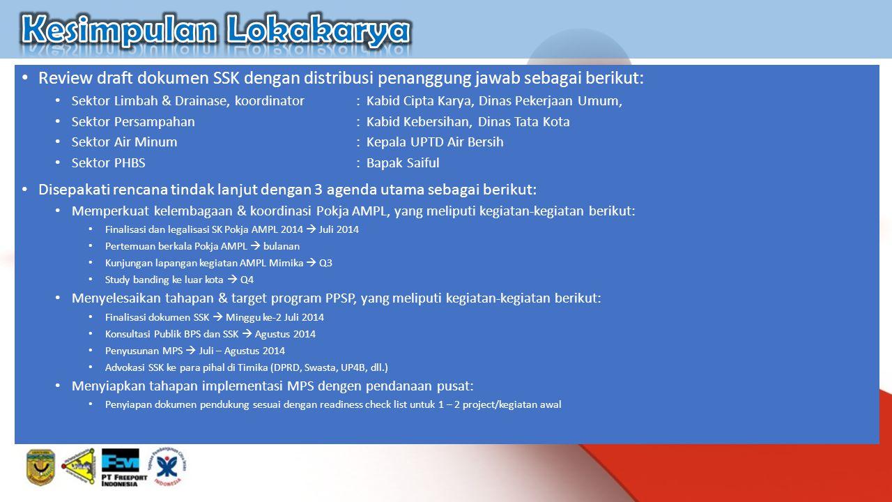 Kesimpulan Lokakarya Review draft dokumen SSK dengan distribusi penanggung jawab sebagai berikut: