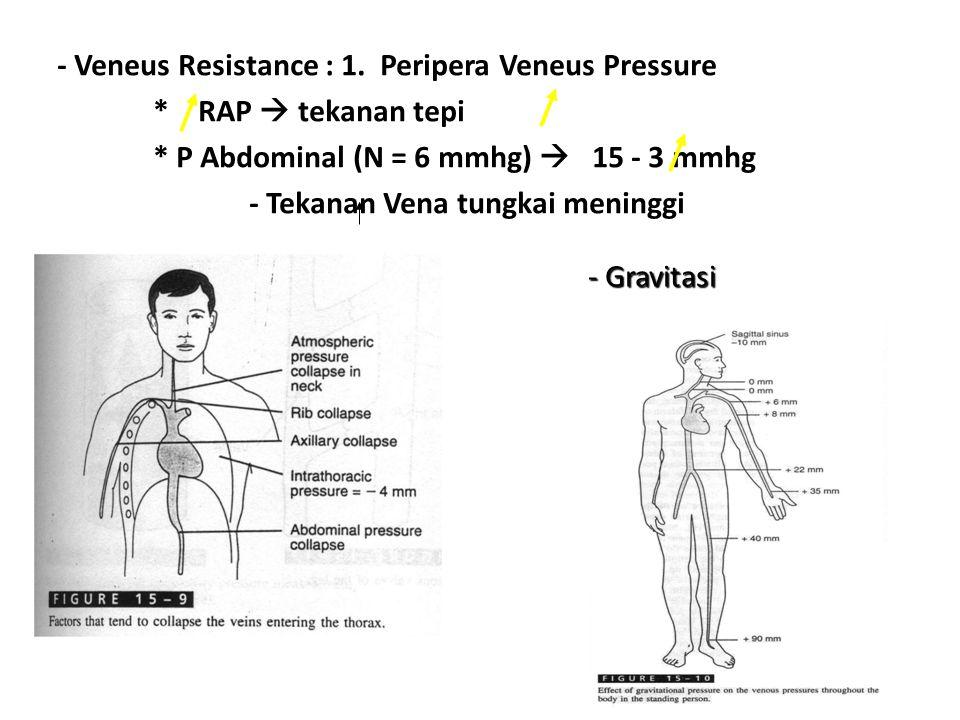 - Veneus Resistance : 1. Peripera Veneus Pressure