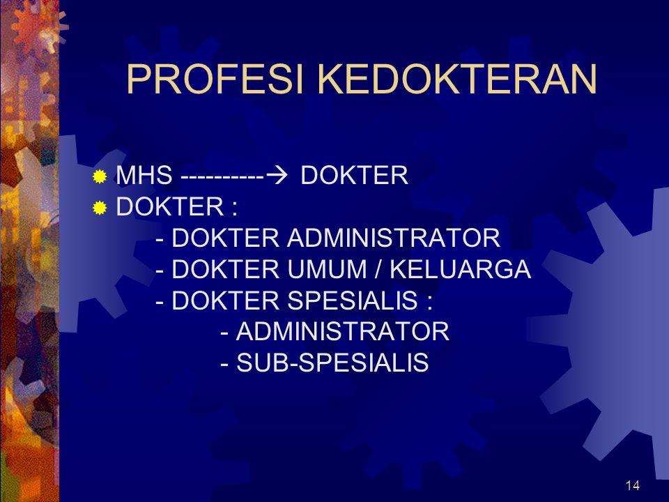 PROFESI KEDOKTERAN MHS ---------- DOKTER DOKTER :