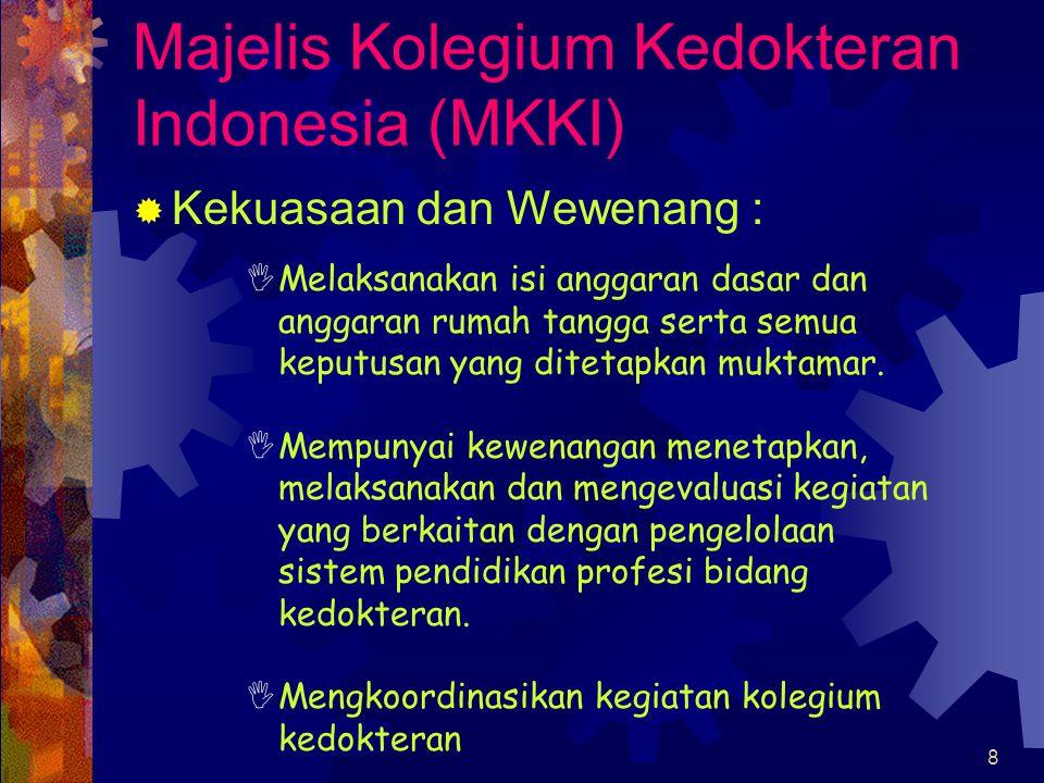 Majelis Kolegium Kedokteran Indonesia (MKKI)